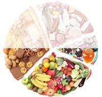 dieta endocrina 1300 calorie